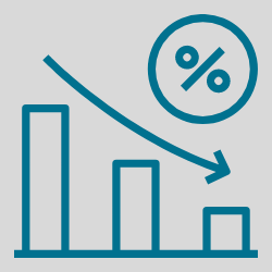 Rate & Term Refinance